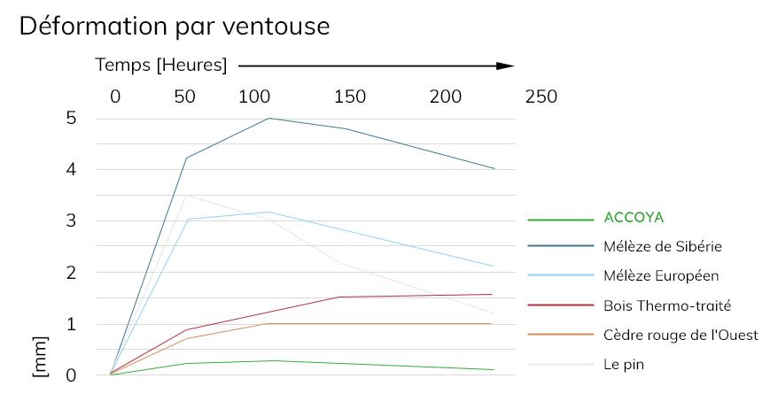 Cladding graph - FR